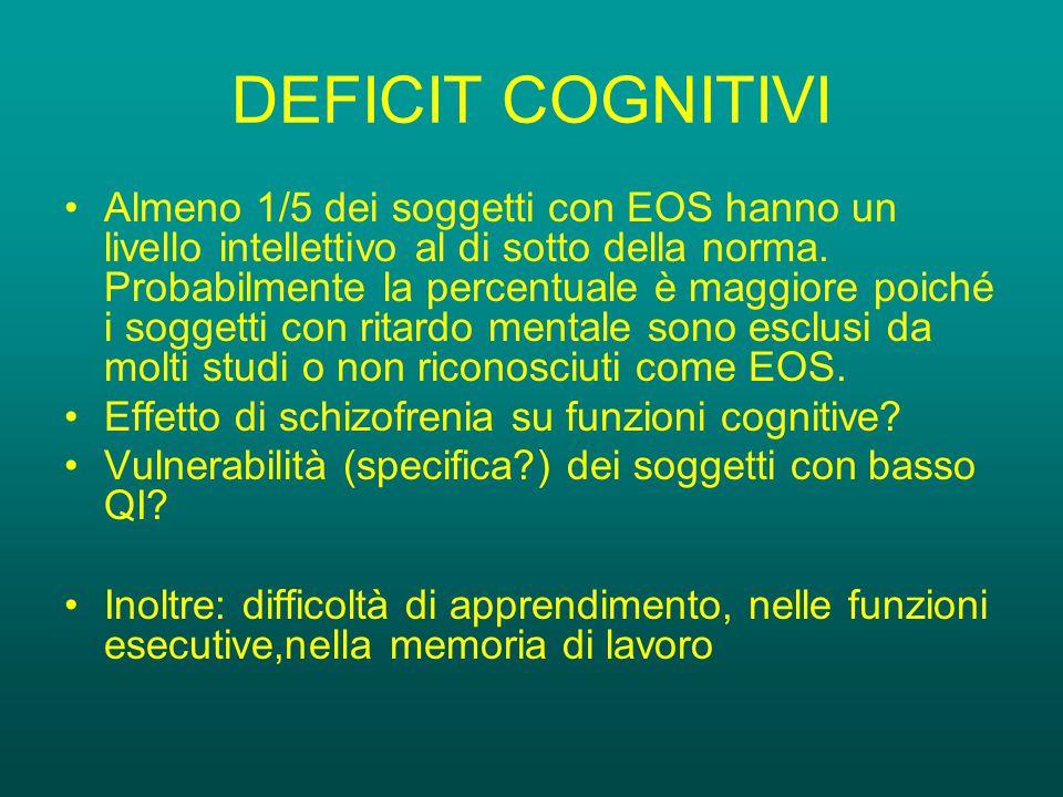 DEFICIT COGNITIVI Almeno 1/5 dei soggetti con EOS hanno un livello intellettivo al di sotto della norma.