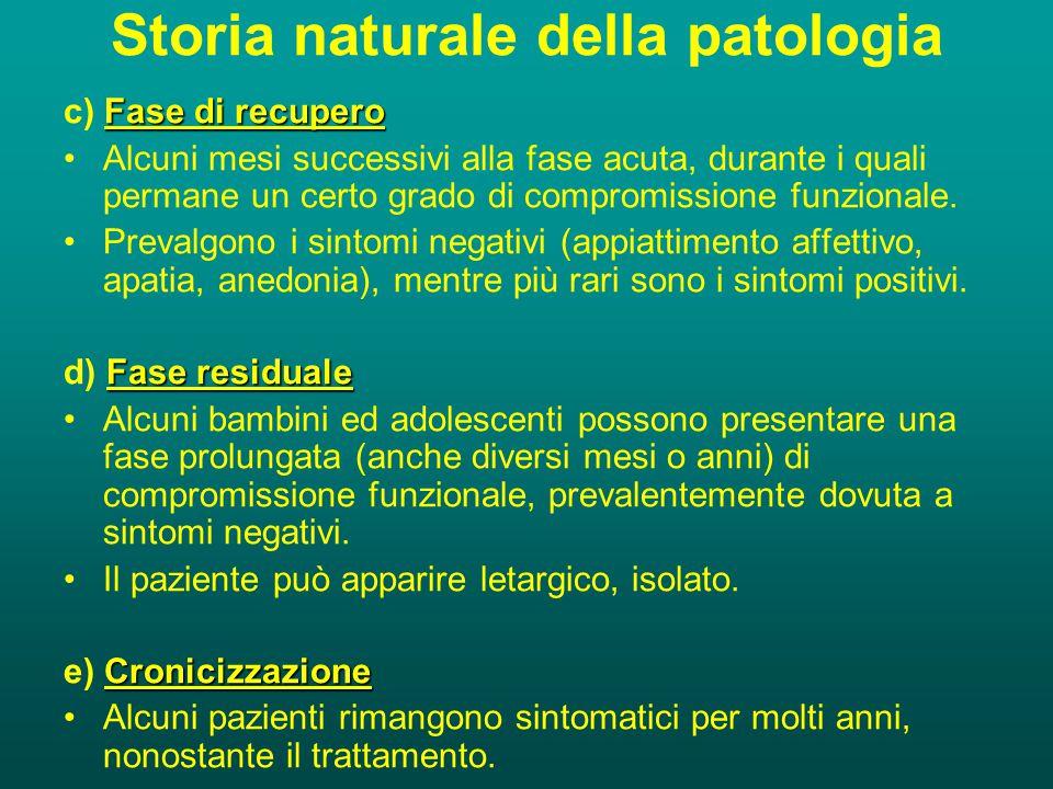 Storia naturale della patologia Fase di recupero c) Fase di recupero Alcuni mesi successivi alla fase acuta, durante i quali permane un certo grado di compromissione funzionale.