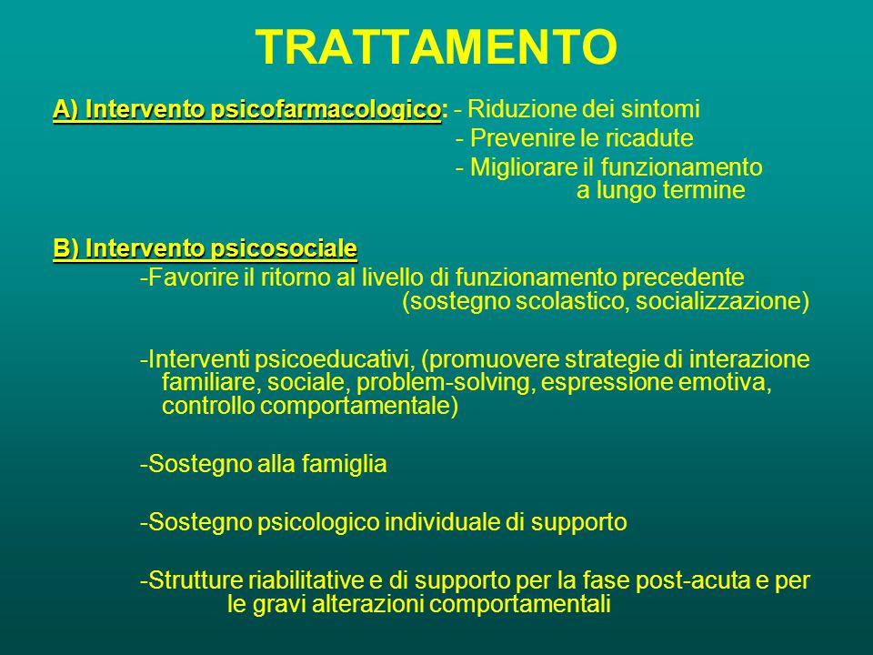 TRATTAMENTO A)Intervento psicofarmacologico A)Intervento psicofarmacologico: - Riduzione dei sintomi - Prevenire le ricadute - Migliorare il funzionamento a lungo termine B)Intervento psicosociale -Favorire il ritorno al livello di funzionamento precedente (sostegno scolastico, socializzazione) -Interventi psicoeducativi, (promuovere strategie di interazione familiare, sociale, problem-solving, espressione emotiva, controllo comportamentale) -Sostegno alla famiglia -Sostegno psicologico individuale di supporto -Strutture riabilitative e di supporto per la fase post-acuta e per le gravi alterazioni comportamentali