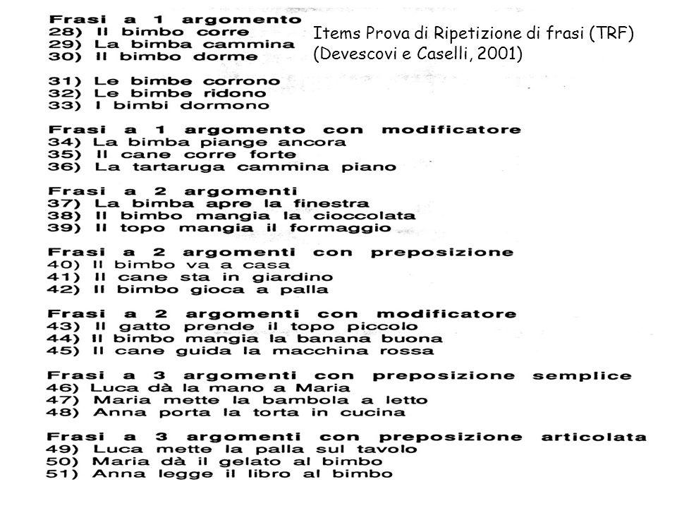 Ruolo predittivo delle comb.crossmodali (compl.