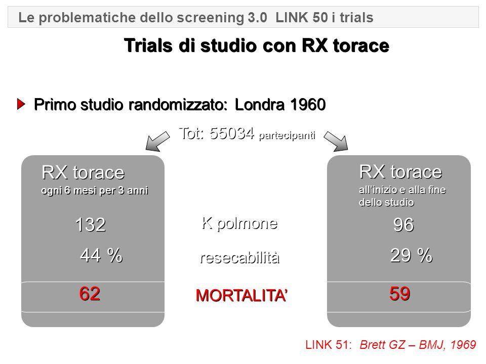 Primo studio randomizzato: Londra 1960 Trials di studio con RX torace Tot: 55034 partecipanti RX torace ogni 6 mesi per 3 anni RX torace all'inizio e alla fine dello studio K polmone resecabilità MORTALITA' 132 96 44 % 29 % 62 59 Le problematiche dello screening 3.0 LINK 50 i trials LINK 51: Brett GZ – BMJ, 1969