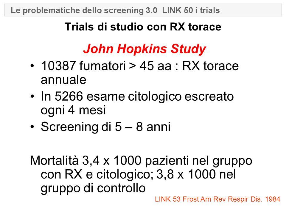 Trials di studio con RX torace John Hopkins Study 10387 fumatori > 45 aa : RX torace annuale In 5266 esame citologico escreato ogni 4 mesi Screening di 5 – 8 anni Mortalità 3,4 x 1000 pazienti nel gruppo con RX e citologico; 3,8 x 1000 nel gruppo di controllo Le problematiche dello screening 3.0 LINK 50 i trials LINK 53 Frost Am Rev Respir Dis.
