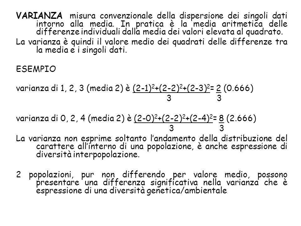 VARIANZA misura convenzionale della dispersione dei singoli dati intorno alla media.