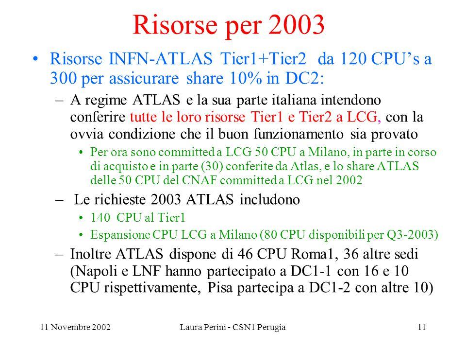 11 Novembre 2002Laura Perini - CSN1 Perugia11 Risorse per 2003 Risorse INFN-ATLAS Tier1+Tier2 da 120 CPU's a 300 per assicurare share 10% in DC2: –A regime ATLAS e la sua parte italiana intendono conferire tutte le loro risorse Tier1 e Tier2 a LCG, con la ovvia condizione che il buon funzionamento sia provato Per ora sono committed a LCG 50 CPU a Milano, in parte in corso di acquisto e in parte (30) conferite da Atlas, e lo share ATLAS delle 50 CPU del CNAF committed a LCG nel 2002 – Le richieste 2003 ATLAS includono 140 CPU al Tier1 Espansione CPU LCG a Milano (80 CPU disponibili per Q3-2003) –Inoltre ATLAS dispone di 46 CPU Roma1, 36 altre sedi (Napoli e LNF hanno partecipato a DC1-1 con 16 e 10 CPU rispettivamente, Pisa partecipa a DC1-2 con altre 10)