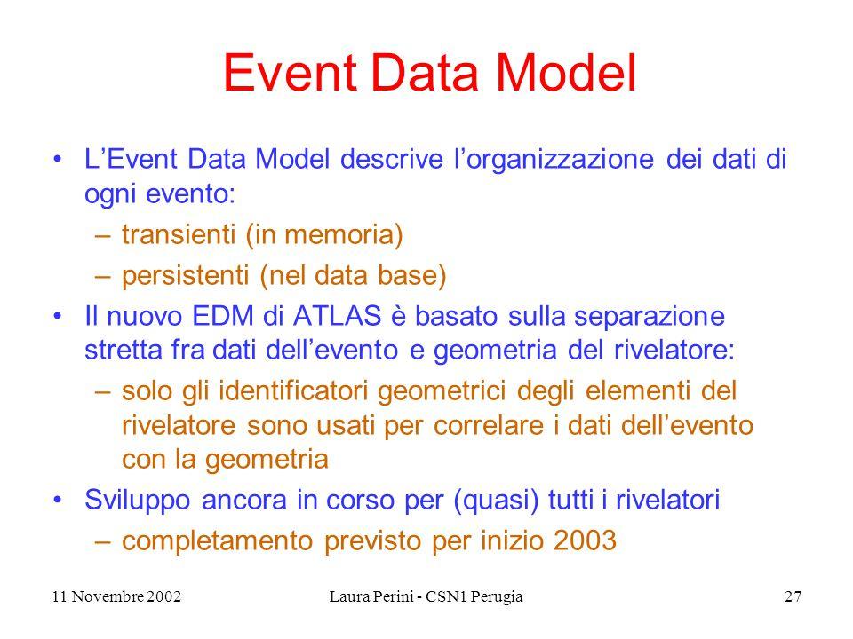 11 Novembre 2002Laura Perini - CSN1 Perugia27 Event Data Model L'Event Data Model descrive l'organizzazione dei dati di ogni evento: –transienti (in m