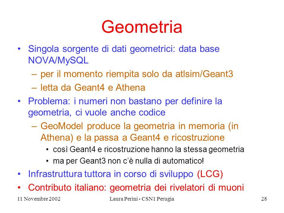 11 Novembre 2002Laura Perini - CSN1 Perugia28 Geometria Singola sorgente di dati geometrici: data base NOVA/MySQL –per il momento riempita solo da atlsim/Geant3 –letta da Geant4 e Athena Problema: i numeri non bastano per definire la geometria, ci vuole anche codice –GeoModel produce la geometria in memoria (in Athena) e la passa a Geant4 e ricostruzione così Geant4 e ricostruzione hanno la stessa geometria ma per Geant3 non c'è nulla di automatico.