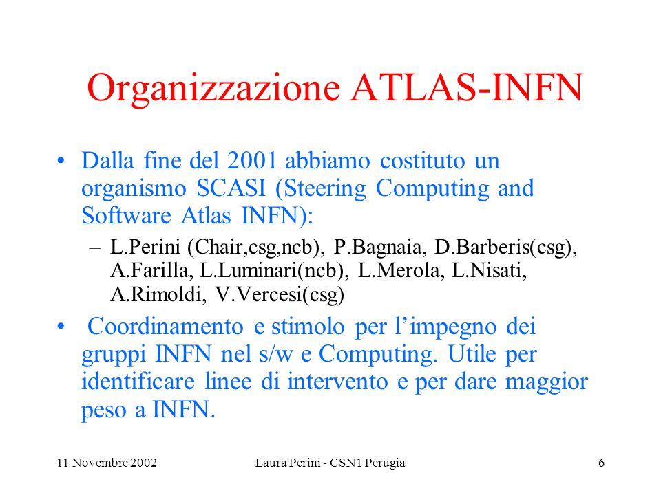11 Novembre 2002Laura Perini - CSN1 Perugia6 Organizzazione ATLAS-INFN Dalla fine del 2001 abbiamo costituto un organismo SCASI (Steering Computing and Software Atlas INFN): –L.Perini (Chair,csg,ncb), P.Bagnaia, D.Barberis(csg), A.Farilla, L.Luminari(ncb), L.Merola, L.Nisati, A.Rimoldi, V.Vercesi(csg) Coordinamento e stimolo per l'impegno dei gruppi INFN nel s/w e Computing.