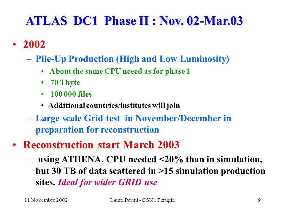 11 Novembre 2002Laura Perini - CSN1 Perugia9 ATLAS DC1 Phase II : Nov.