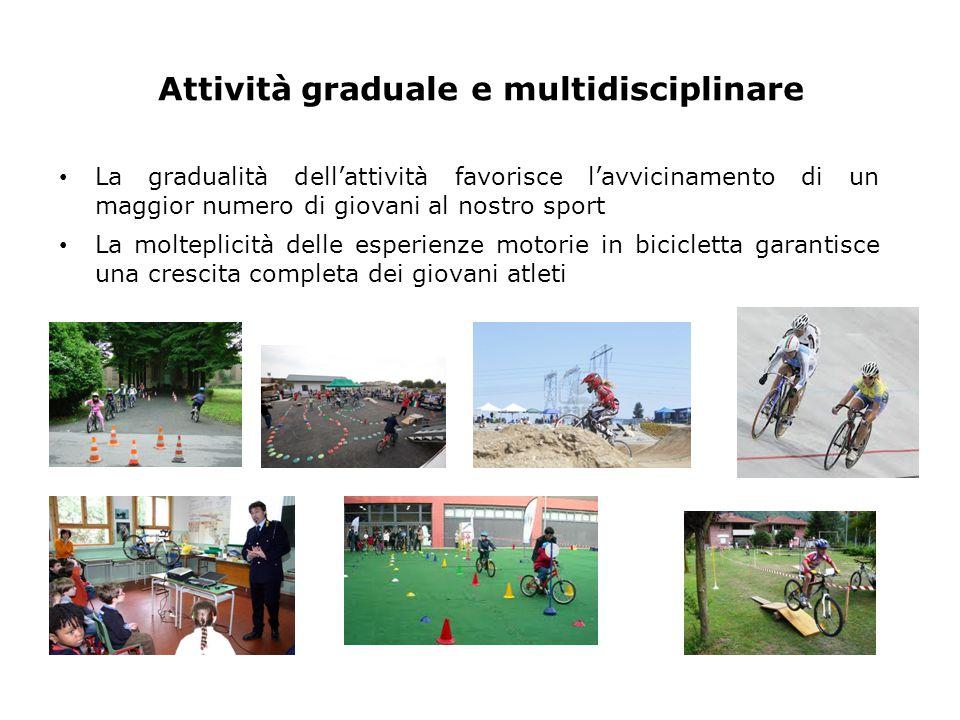 Attività graduale e multidisciplinare La molteplicità delle esperienze motorie in bicicletta garantisce una crescita completa dei giovani atleti La gradualità dell'attività favorisce l'avvicinamento di un maggior numero di giovani al nostro sport