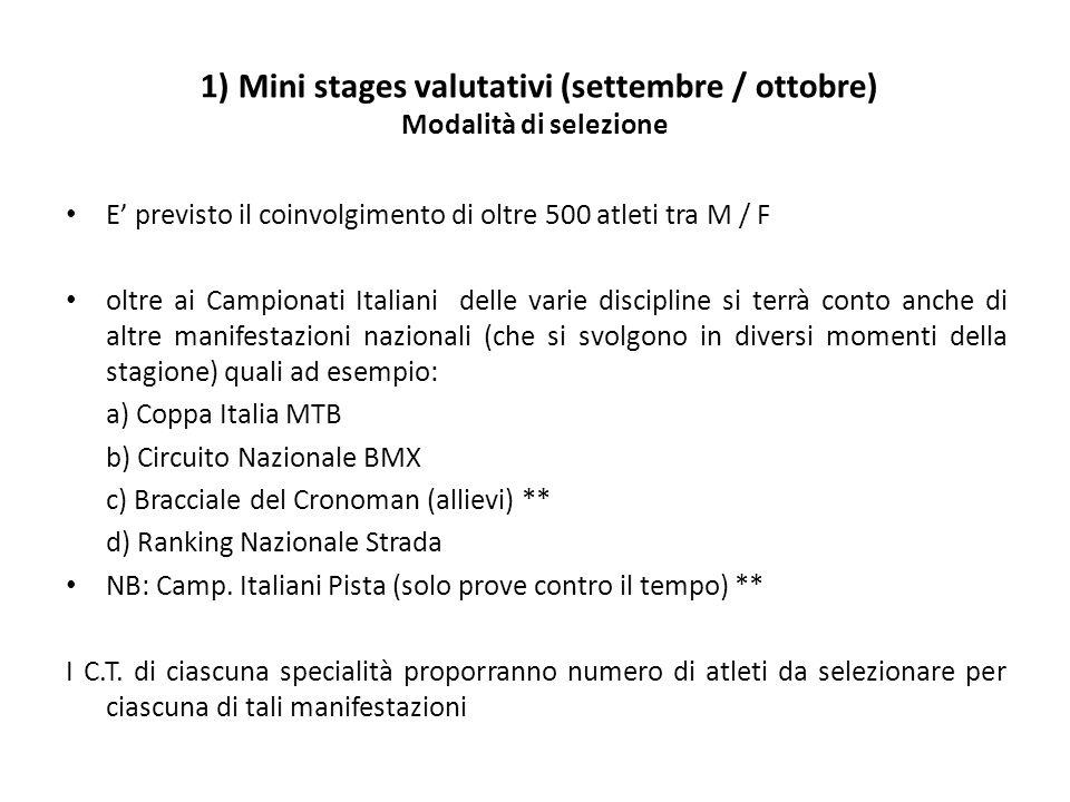 E' previsto il coinvolgimento di oltre 500 atleti tra M / F oltre ai Campionati Italiani delle varie discipline si terrà conto anche di altre manifestazioni nazionali (che si svolgono in diversi momenti della stagione) quali ad esempio: a) Coppa Italia MTB b) Circuito Nazionale BMX c) Bracciale del Cronoman (allievi) ** d) Ranking Nazionale Strada NB: Camp.