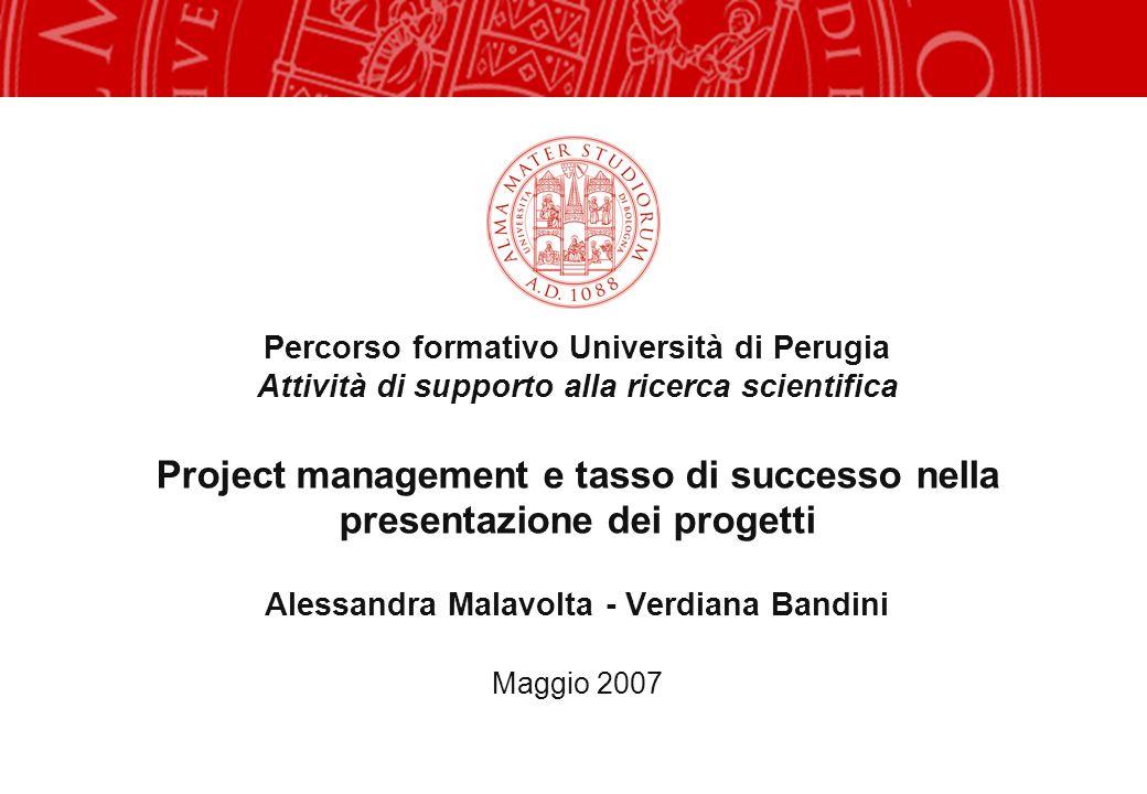 Percorso formativo Università di Perugia Attività di supporto alla ricerca scientifica Project management e tasso di successo nella presentazione dei progetti Alessandra Malavolta - Verdiana Bandini Maggio 2007