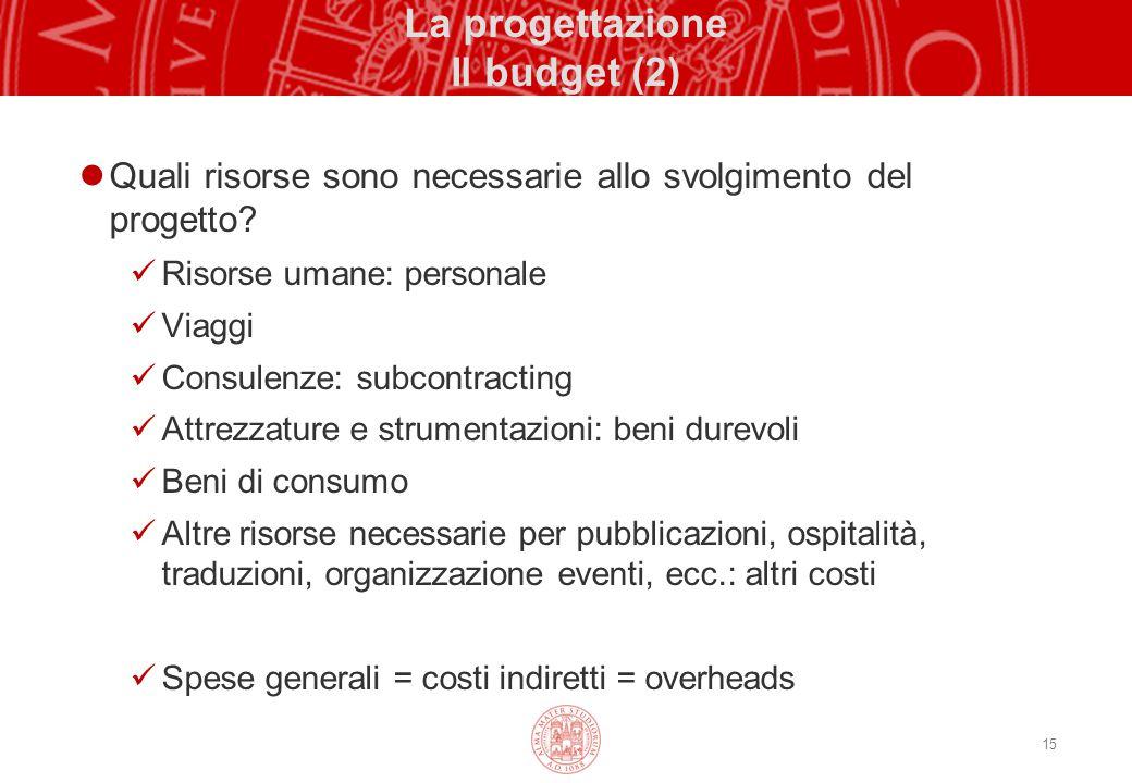 15 La progettazione Il budget (2) Quali risorse sono necessarie allo svolgimento del progetto? Risorse umane: personale Viaggi Consulenze: subcontract