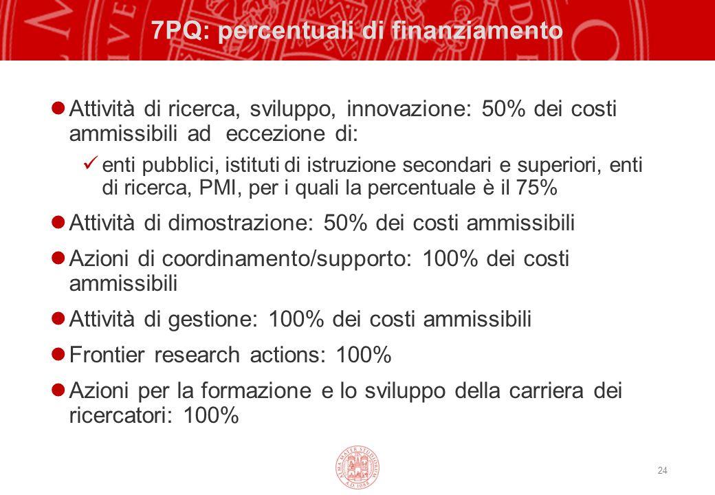 24 7PQ: percentuali di finanziamento Attività di ricerca, sviluppo, innovazione: 50% dei costi ammissibili ad eccezione di: enti pubblici, istituti di