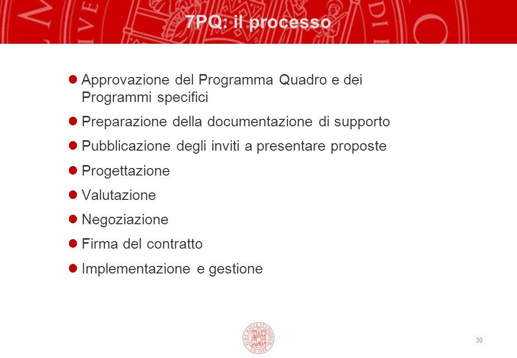 30 7PQ: il processo Approvazione del Programma Quadro e dei Programmi specifici Preparazione della documentazione di supporto Pubblicazione degli inviti a presentare proposte Progettazione Valutazione Negoziazione Firma del contratto Implementazione e gestione
