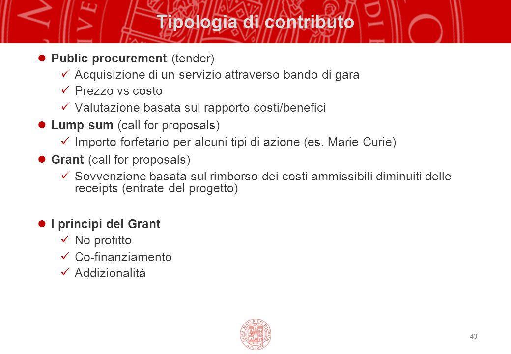 43 Tipologia di contributo Public procurement (tender) Acquisizione di un servizio attraverso bando di gara Prezzo vs costo Valutazione basata sul rap