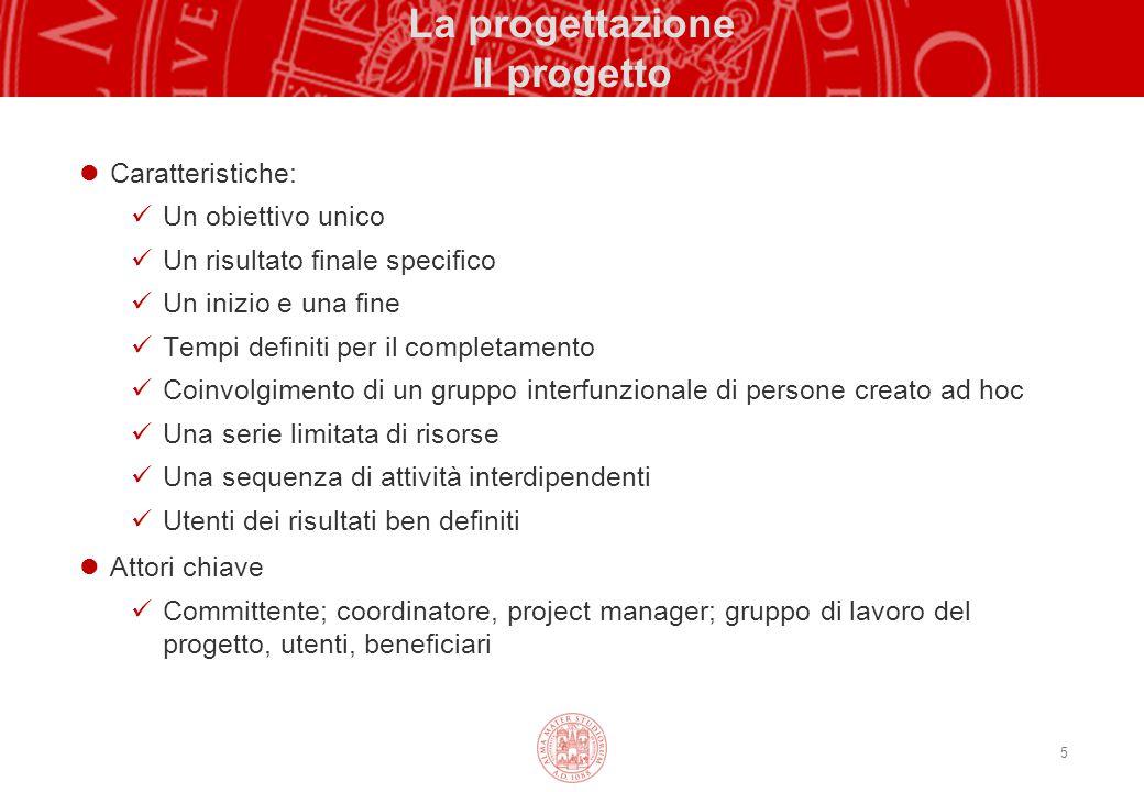 6 La progettazione Ingredienti fondamentali L'informazione Contenuti del programma Tipologie progettuali Condizioni di partecipazione L'idea progettuale La regola delle cinque W Why.