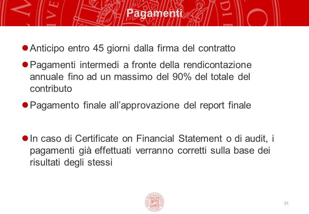 51 Pagamenti Anticipo entro 45 giorni dalla firma del contratto Pagamenti intermedi a fronte della rendicontazione annuale fino ad un massimo del 90%