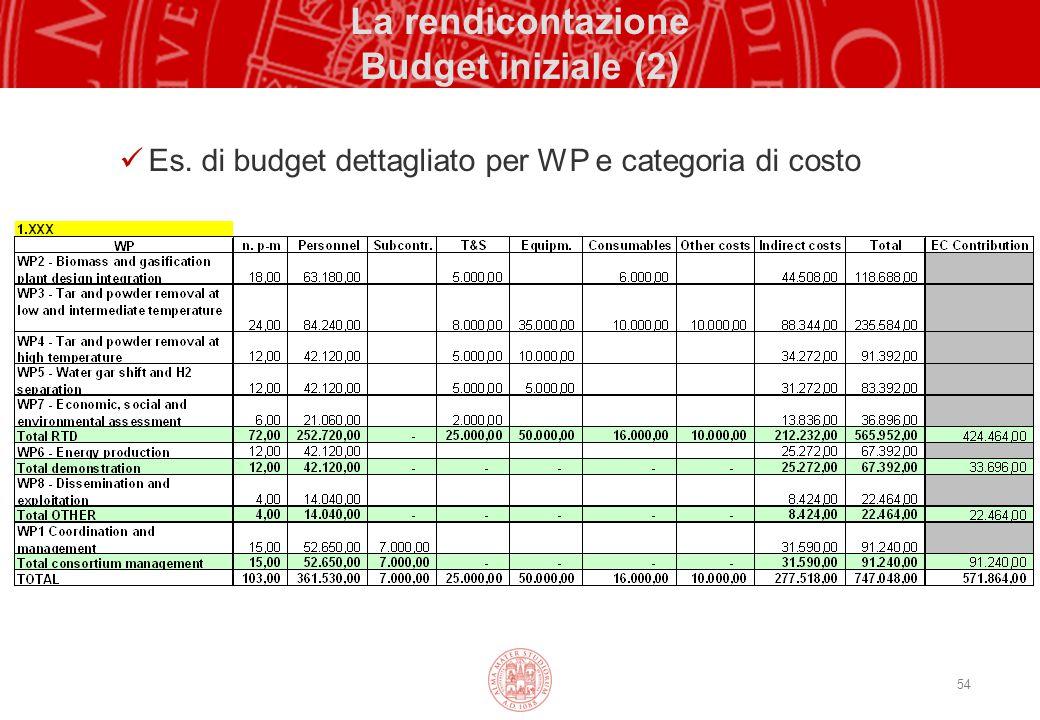 54 La rendicontazione Budget iniziale (2) Es. di budget dettagliato per WP e categoria di costo