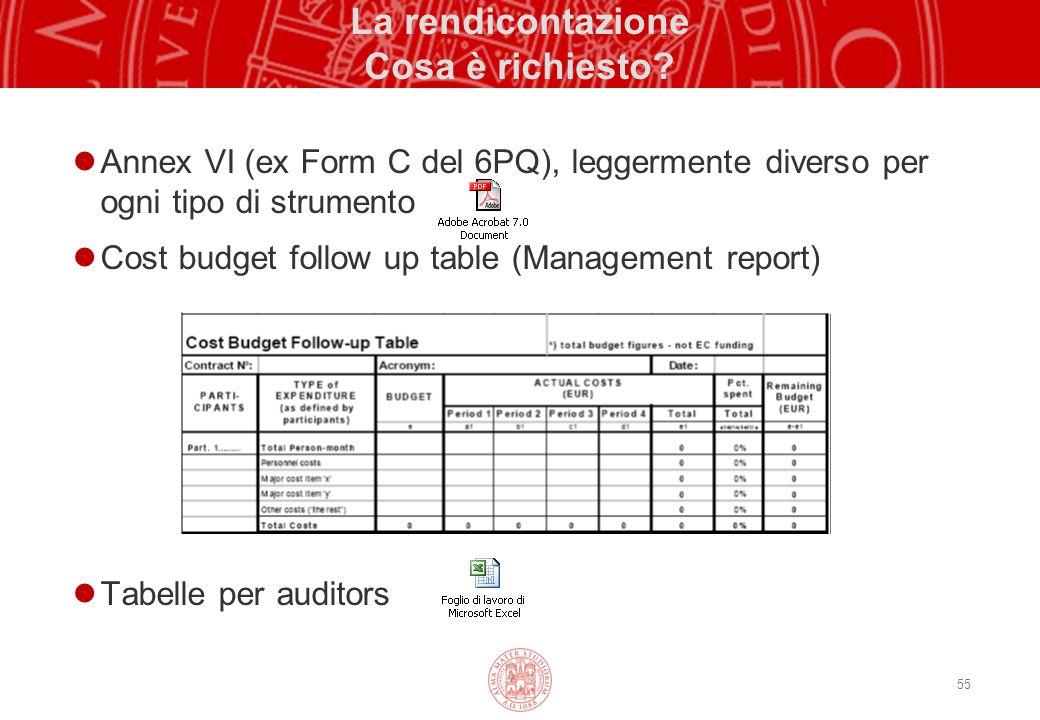 55 La rendicontazione Cosa è richiesto? Annex VI (ex Form C del 6PQ), leggermente diverso per ogni tipo di strumento Cost budget follow up table (Mana