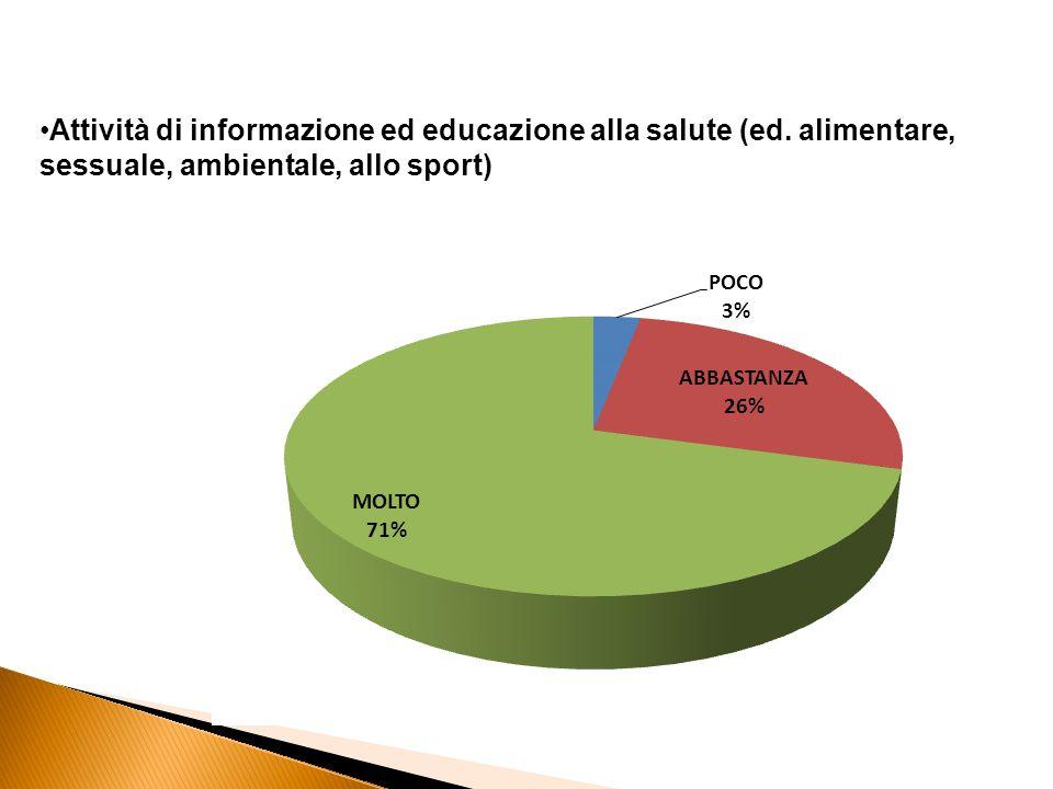 Attività di informazione ed educazione alla salute (ed.