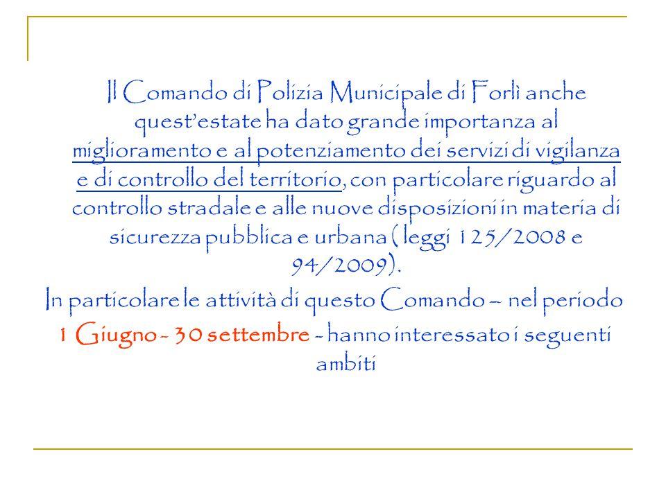 Polizia Municipale di Forlì SI RINGRAZIANO ACI ASAPS RADIO BRUNO Nostri partners nelle campagne di informazione