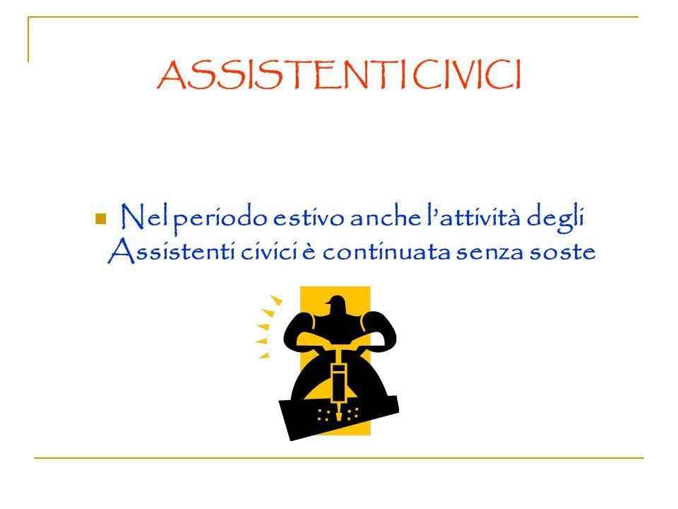 Inoltre sono stati effettuati i servizi programmati nel progetto Io non riskio promosso dalla Prefettura di Forlì-Cesena.