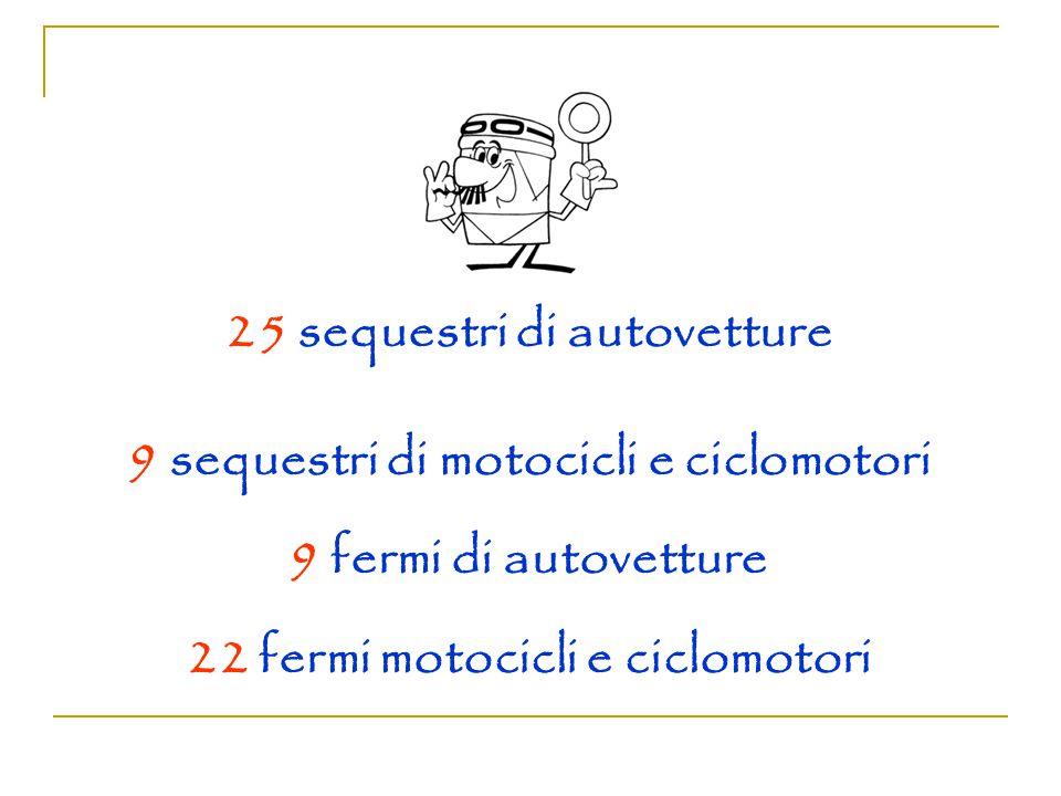 25 sequestri di autovetture 9 sequestri di motocicli e ciclomotori 9 fermi di autovetture 22 fermi motocicli e ciclomotori