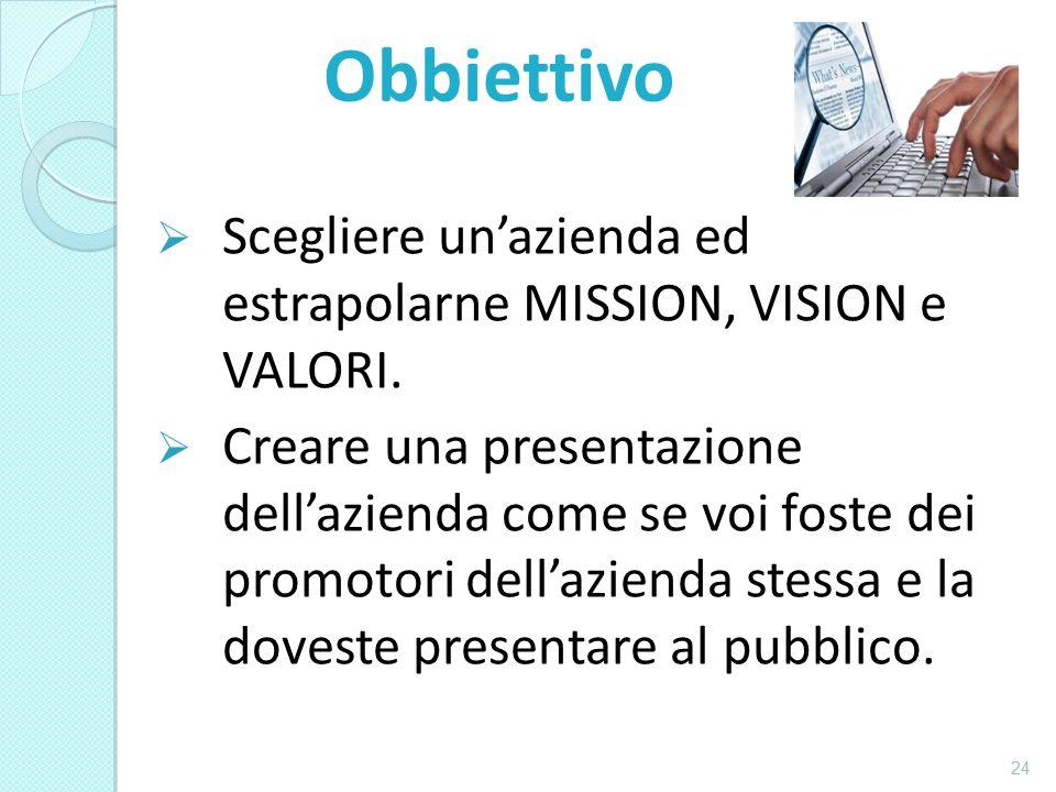  Scegliere un'azienda ed estrapolarne MISSION, VISION e VALORI.