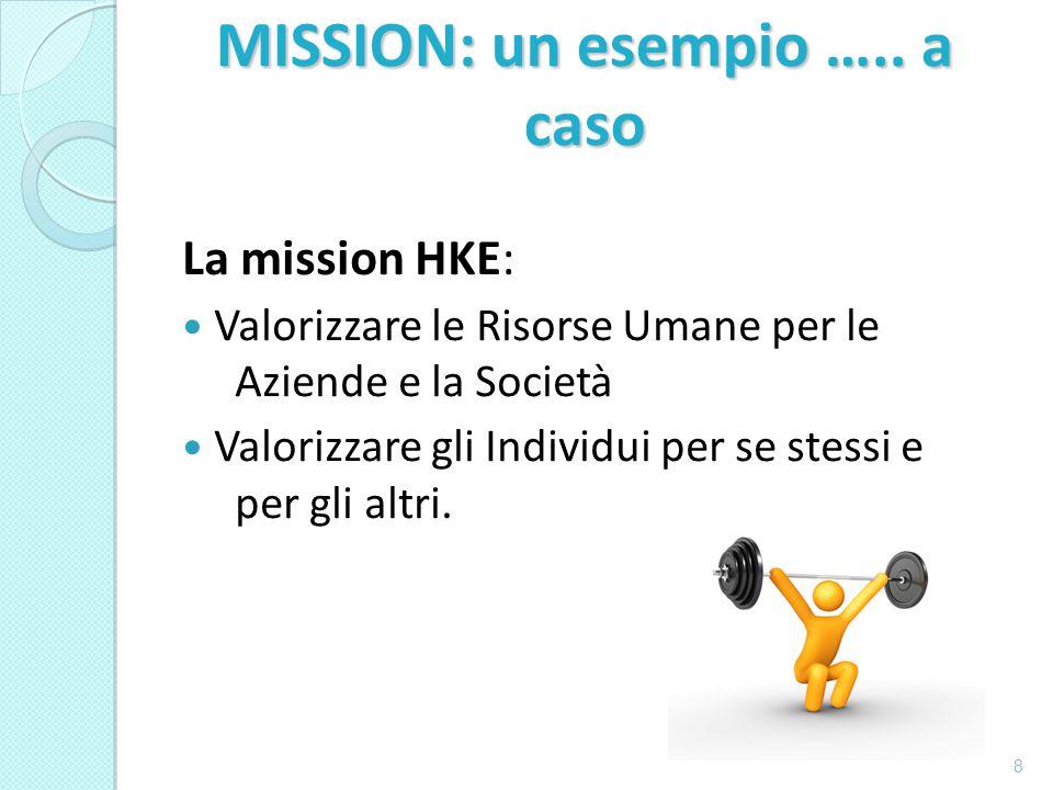 La mission HKE: Valorizzare le Risorse Umane per le Aziende e la Società Valorizzare gli Individui per se stessi e per gli altri.