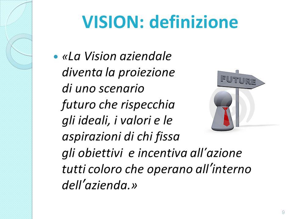 La Vision di un'azienda deve essere: chiara comprensibile realistica studiata ricordabile condivisa spesso accompagnata da un'immagine 10 TALVOLTA DIVIENE LO SLOGAN DELL'AZIENDA CARATTERISTICHE DELLA VISION