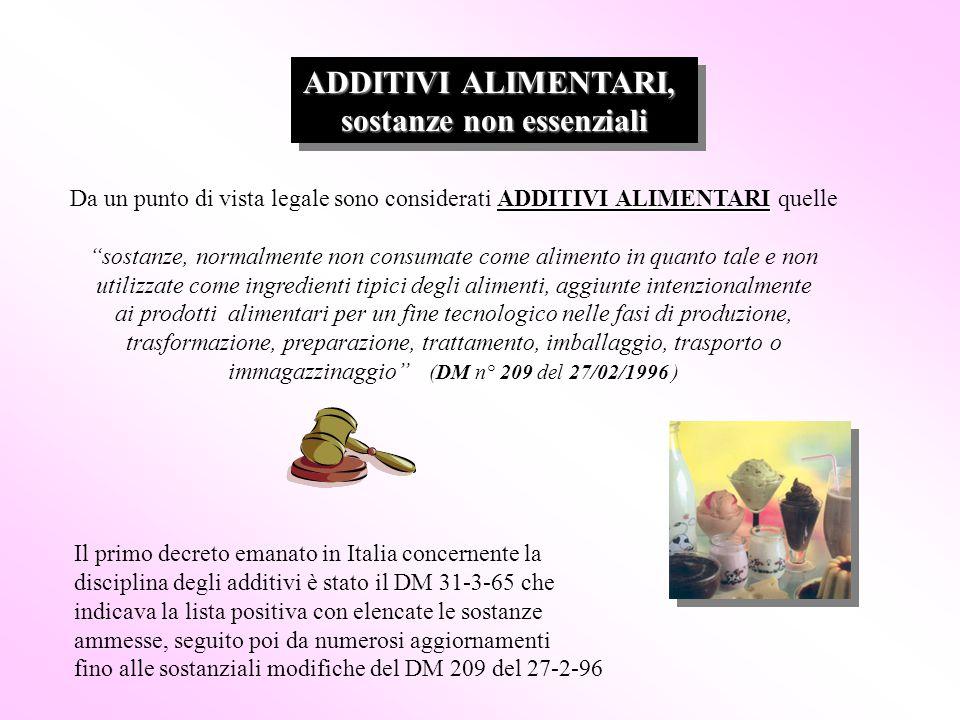 ADDITIVI ALIMENTARI, sostanze non essenziali ADDITIVI ALIMENTARI, sostanze non essenziali ADDITIVI ALIMENTARI Da un punto di vista legale sono conside