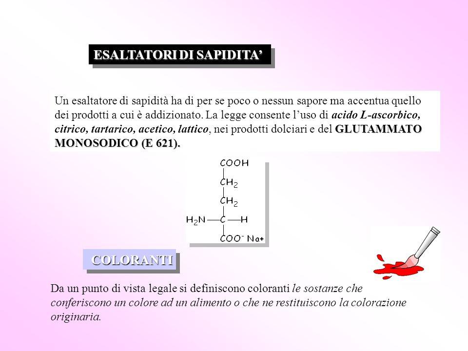 ESALTATORI DI SAPIDITA' GLUTAMMATO MONOSODICO (E 621). Un esaltatore di sapidità ha di per se poco o nessun sapore ma accentua quello dei prodotti a c