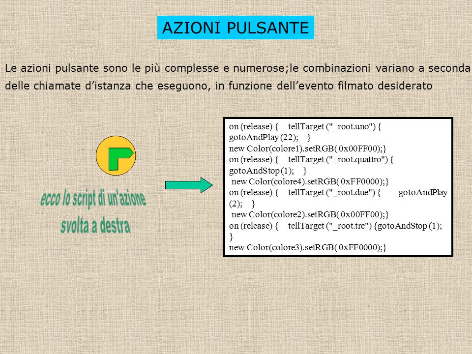AZIONI PULSANTE Le azioni pulsante sono le più complesse e numerose;le combinazioni variano a seconda delle chiamate d'istanza che eseguono, in funzione dell'evento filmato desiderato on (release) { tellTarget ( _root.uno ) { gotoAndPlay (22); } new Color(colore1).setRGB( 0x00FF00);} on (release) { tellTarget ( _root.quattro ) { gotoAndStop (1); } new Color(colore4).setRGB( 0xFF0000);} on (release) { tellTarget ( _root.due ) { gotoAndPlay (2); } new Color(colore2).setRGB( 0x00FF00);} on (release) { tellTarget ( _root.tre ) {gotoAndStop (1); } new Color(colore3).setRGB( 0xFF0000);}