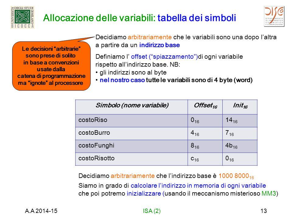 Allocazione delle variabili: tabella dei simboli A.A 2014-15ISA (2)13 Simbolo (nome variabile)Offset 16 Init 16 costoRiso0 16 14 16 costoBurro4 16 7 16 costoFunghi8 16 4b 16 costoRisottoc 16 0 16 Decidiamo arbitrariamente che le variabili sono una dopo l'altra a partire da un indirizzo base Definiamo l' offset ( spiazzamento )di ogni variabile rispetto all'indirizzo base.