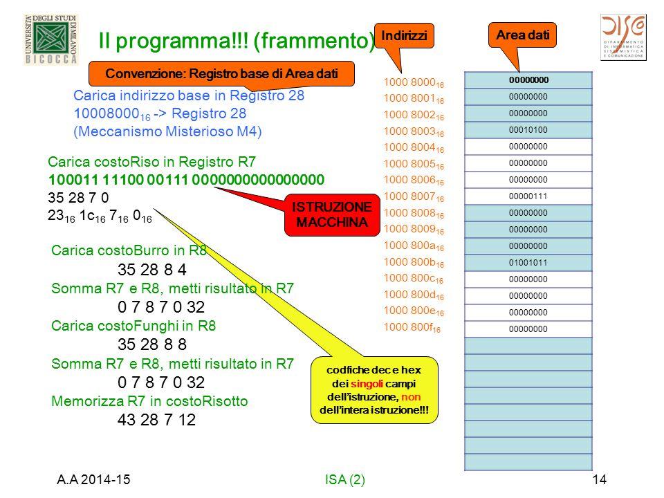 codfiche dec e hex dei singoli campi dell'istruzione, non dell'intera istruzione!!! Il programma!!! (frammento) A.A 2014-15ISA (2)14 00000000 00010100