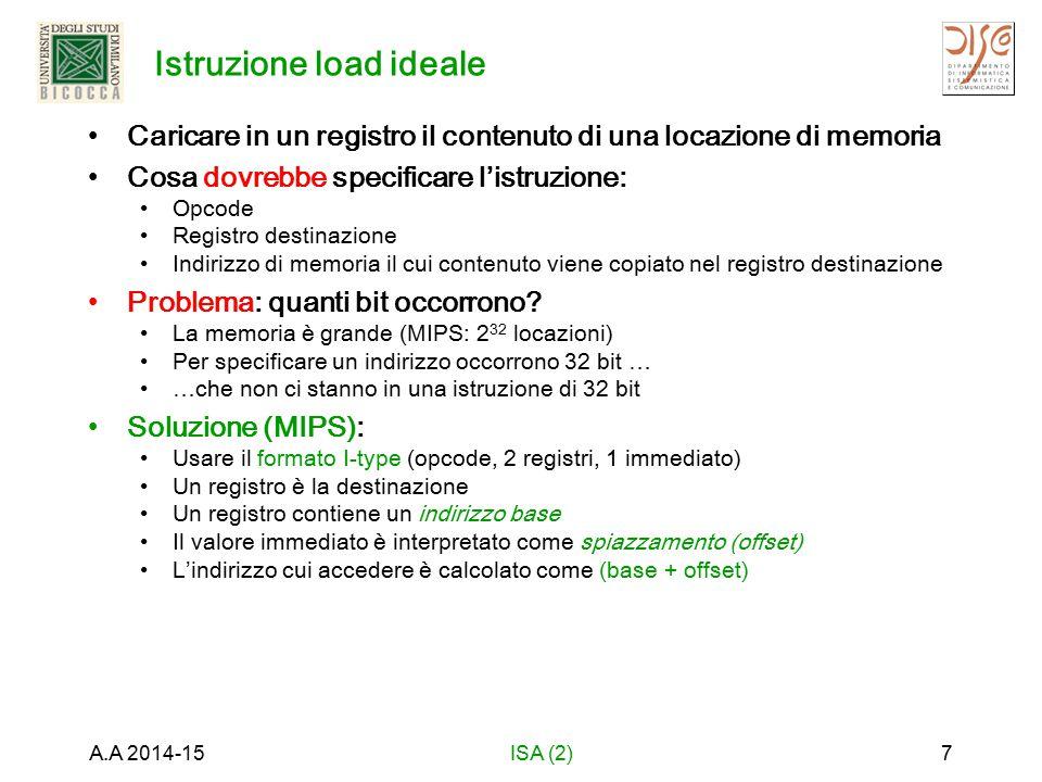 Istruzione load ideale Caricare in un registro il contenuto di una locazione di memoria Cosa dovrebbe specificare l'istruzione: Opcode Registro destinazione Indirizzo di memoria il cui contenuto viene copiato nel registro destinazione Problema: quanti bit occorrono.