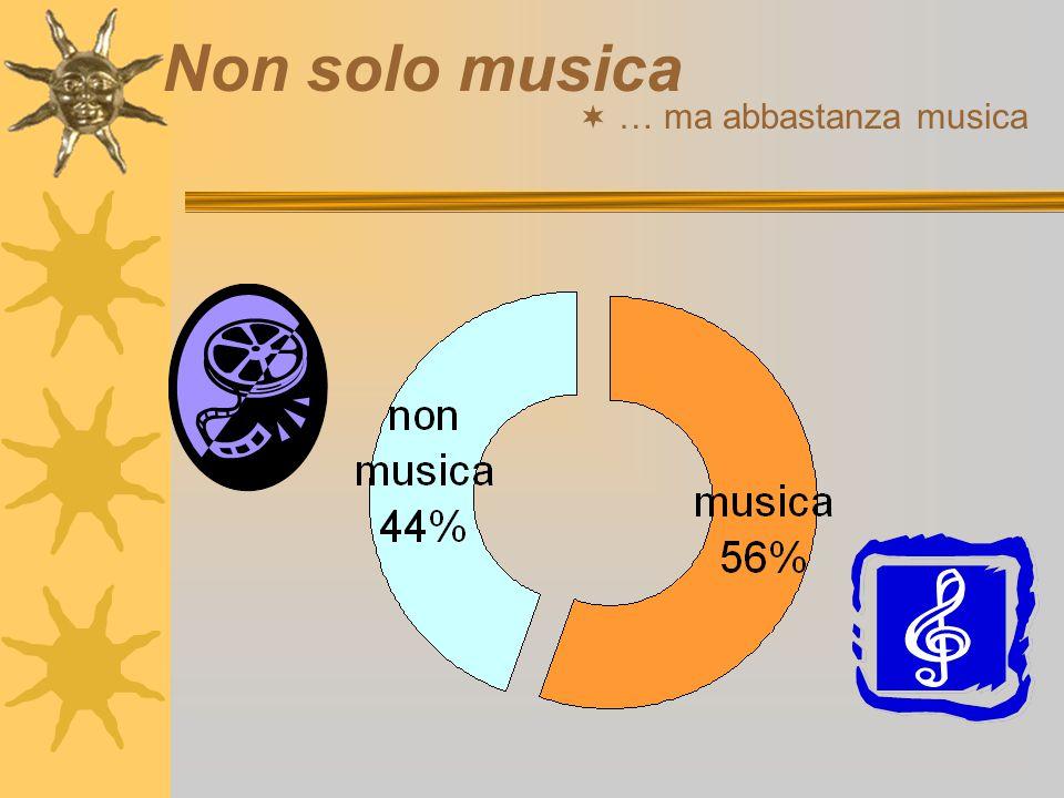  … ma abbastanza musica Non solo musica