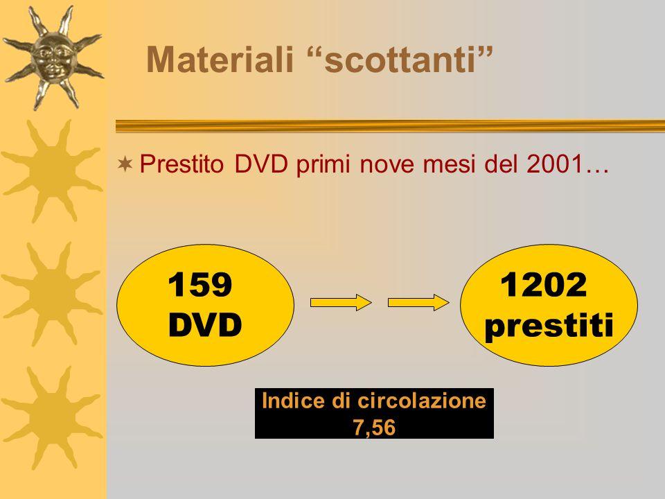 """Materiali """"scottanti""""  Prestito DVD primi nove mesi del 2001… 159 DVD 1202 prestiti Indice di circolazione 7,56"""