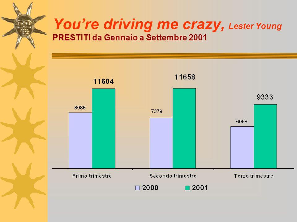 You're driving me crazy, Lester Young PRESTITI da Gennaio a Settembre 2001