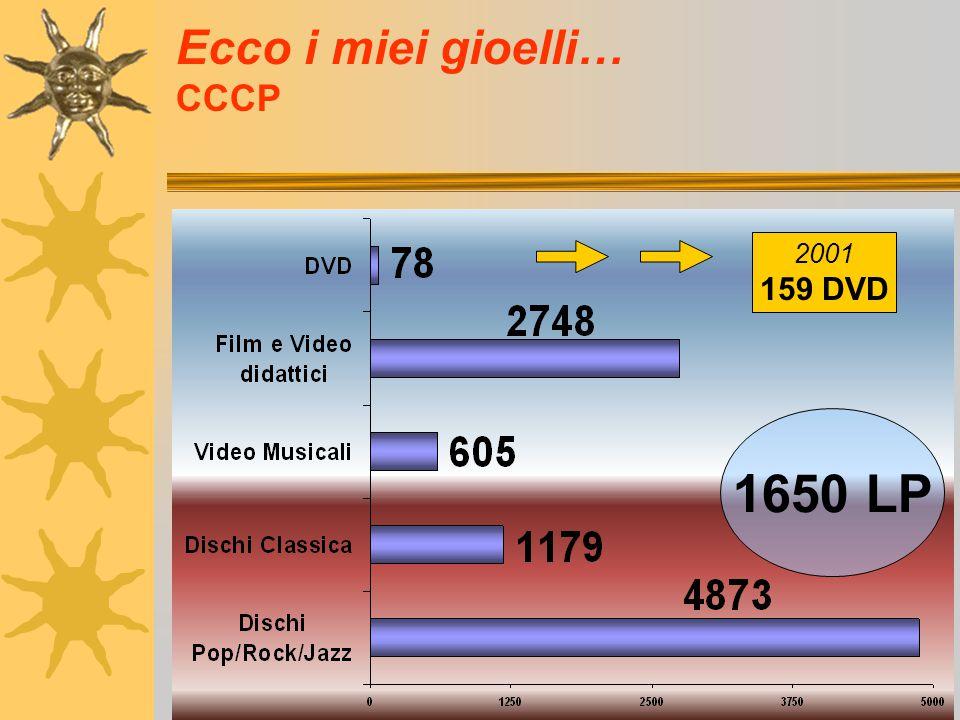 Ecco i miei gioelli… CCCP 1650 LP 2001 159 DVD