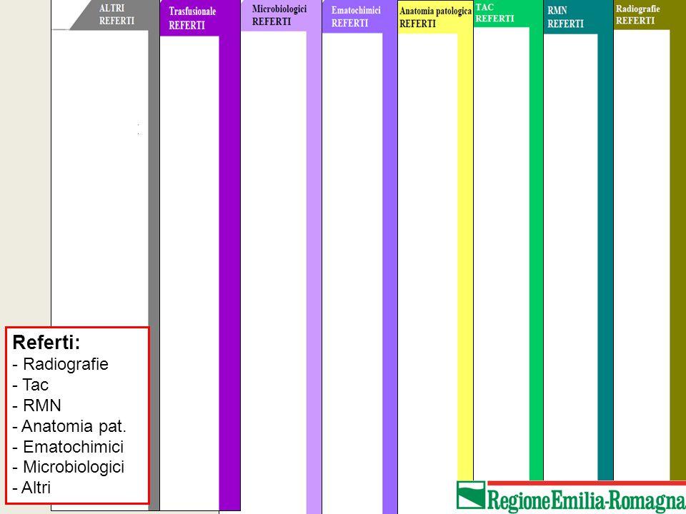 Referti: - Radiografie - Tac - RMN - Anatomia pat. - Ematochimici - Microbiologici - Altri
