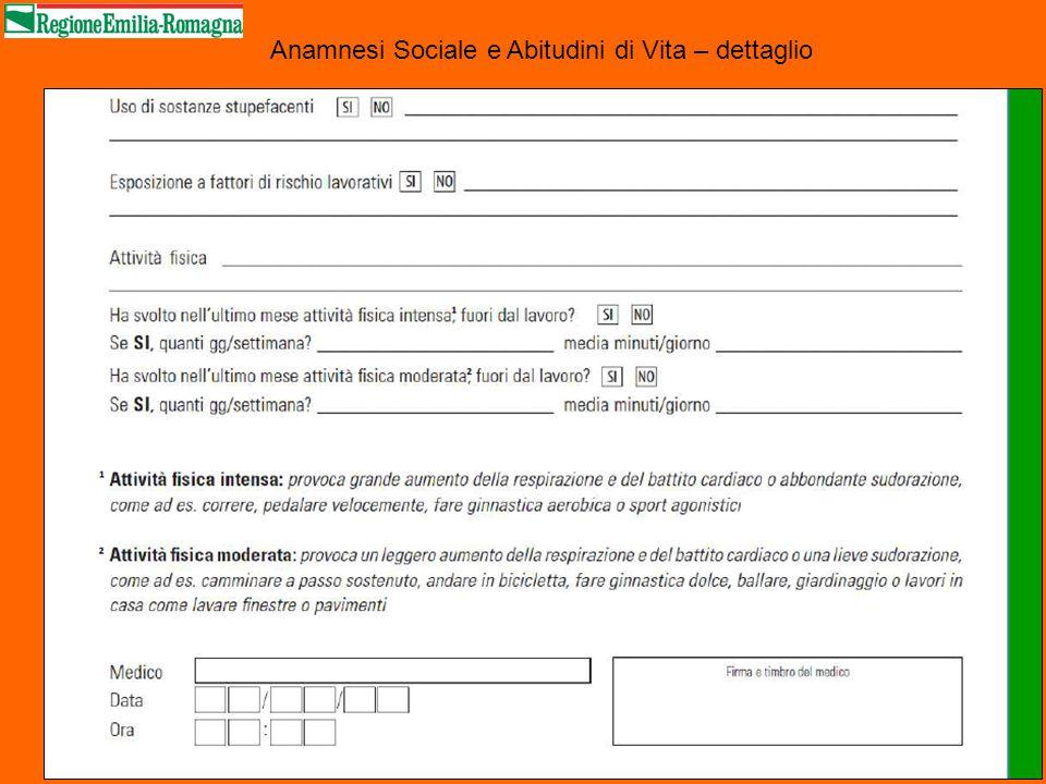 Anamnesi Patologica Familiare