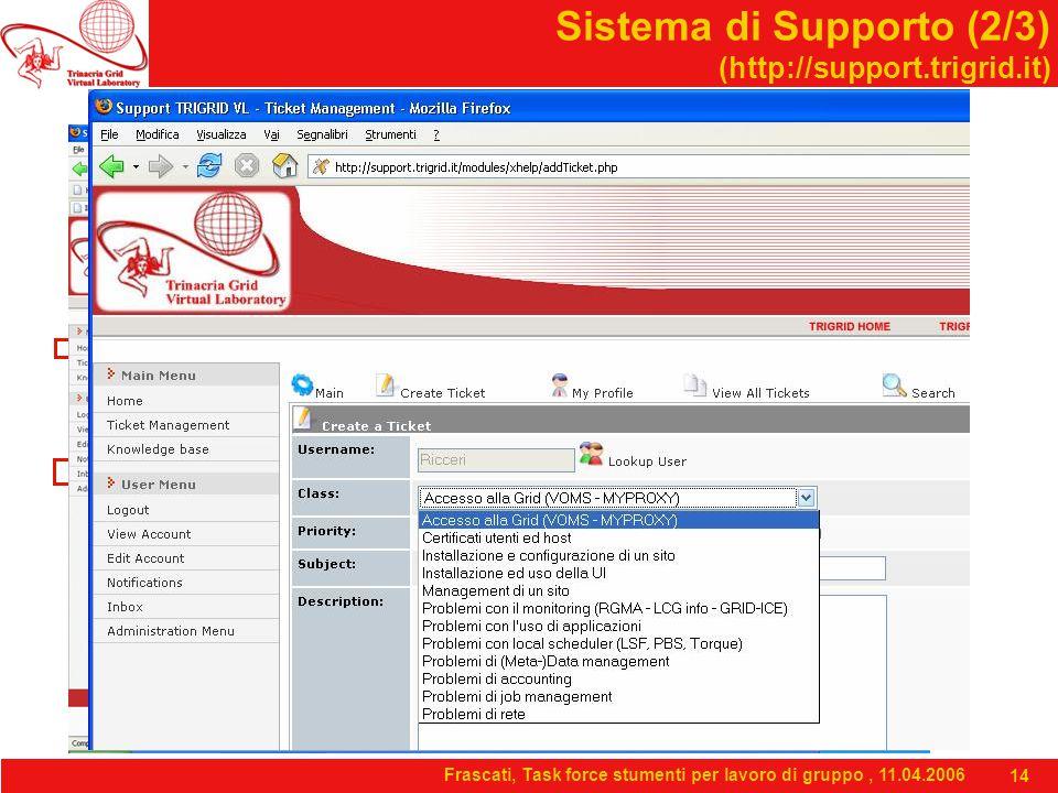 Frascati, Task force stumenti per lavoro di gruppo, 11.04.2006 14 Sistema di Supporto (2/3) (http://support.trigrid.it)