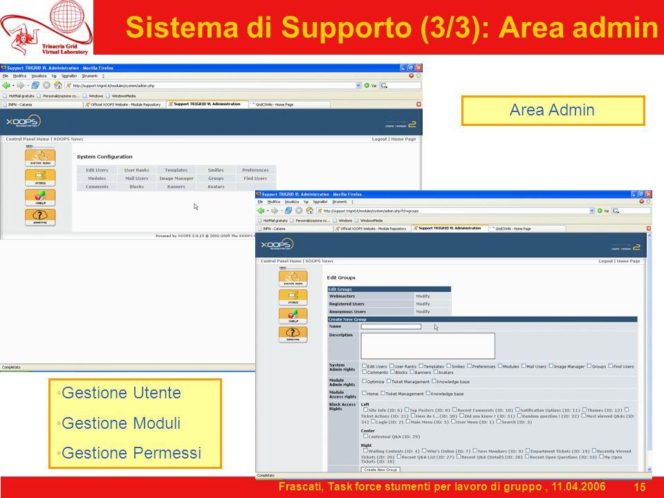 Frascati, Task force stumenti per lavoro di gruppo, 11.04.2006 15 Sistema di Supporto (3/3): Area admin Gestione Utente Gestione Moduli Gestione Permessi Area Admin
