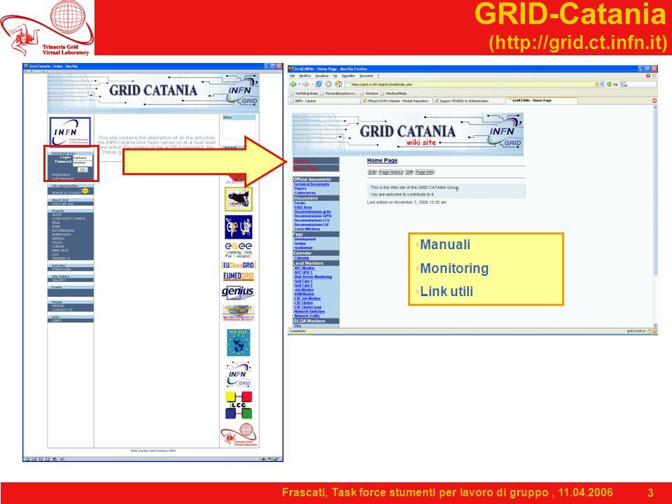 Frascati, Task force stumenti per lavoro di gruppo, 11.04.2006 3 GRID-Catania (http://grid.ct.infn.it) Manuali Monitoring Link utili