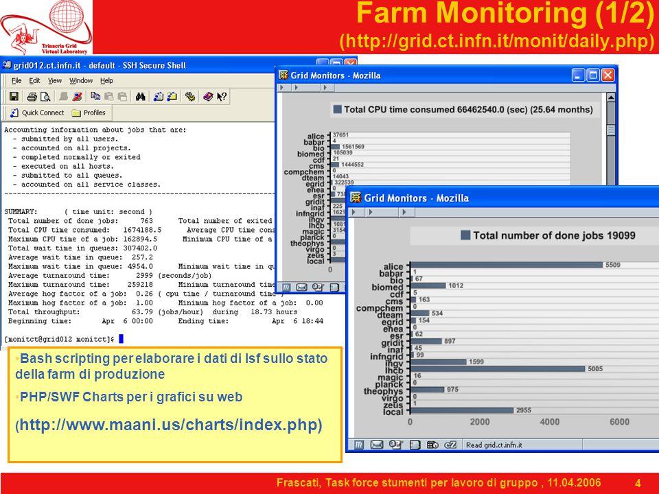 Frascati, Task force stumenti per lavoro di gruppo, 11.04.2006 4 Farm Monitoring (1/2) (http://grid.ct.infn.it/monit/daily.php) Bash scripting per elaborare i dati di lsf sullo stato della farm di produzione PHP/SWF Charts per i grafici su web ( http://www.maani.us/charts/index.php)