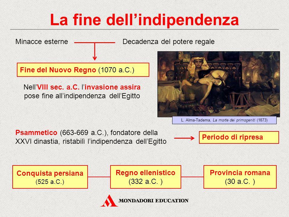 La fine dell'indipendenza Minacce esterne Nell'VIII sec. a.C. l'invasione assira pose fine all'indipendenza dell'Egitto Conquista persiana (525 a.C.)