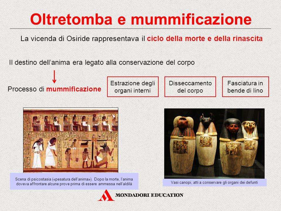 Oltretomba e mummificazione Il destino dell'anima era legato alla conservazione del corpo Processo di mummificazione La vicenda di Osiride rappresenta