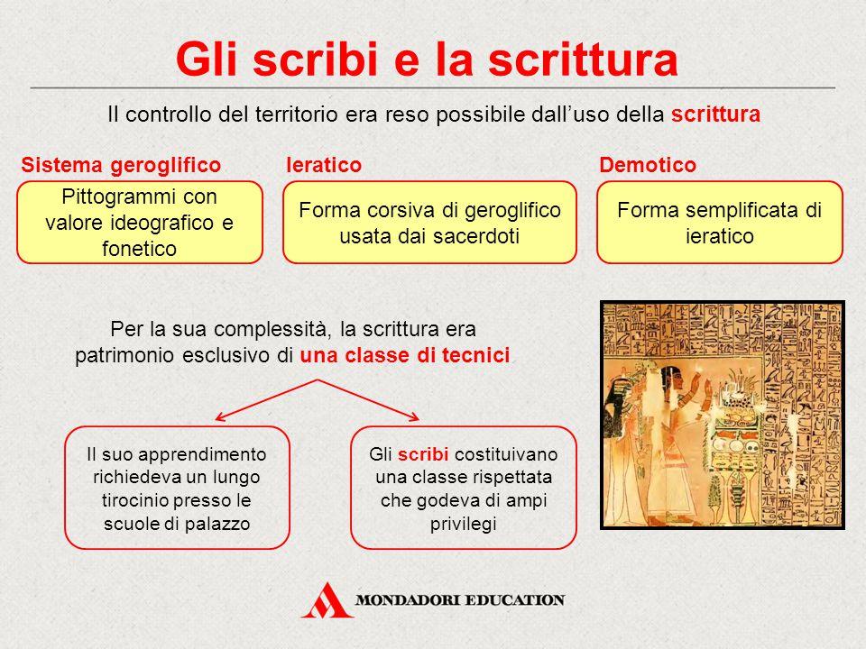 Gli scribi e la scrittura Il controllo del territorio era reso possibile dall'uso della scrittura Pittogrammi con valore ideografico e fonetico Sistem