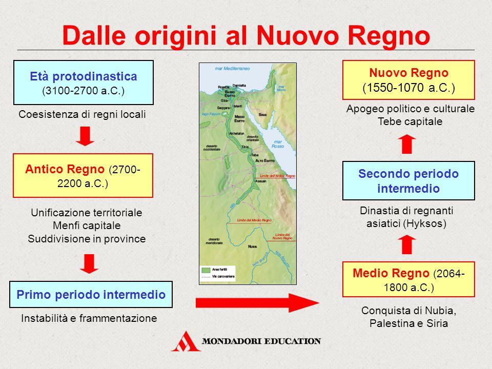 Dalle origini al Nuovo Regno Età protodinastica (3100-2700 a.C.) Coesistenza di regni locali Antico Regno (2700- 2200 a.C.) Unificazione territoriale